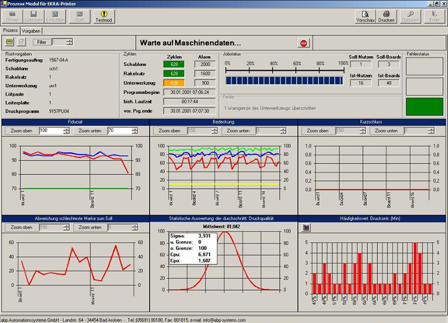 abp Software